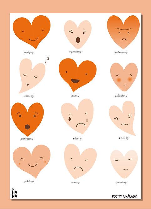 Pocity a nálady poster / Emotions poster