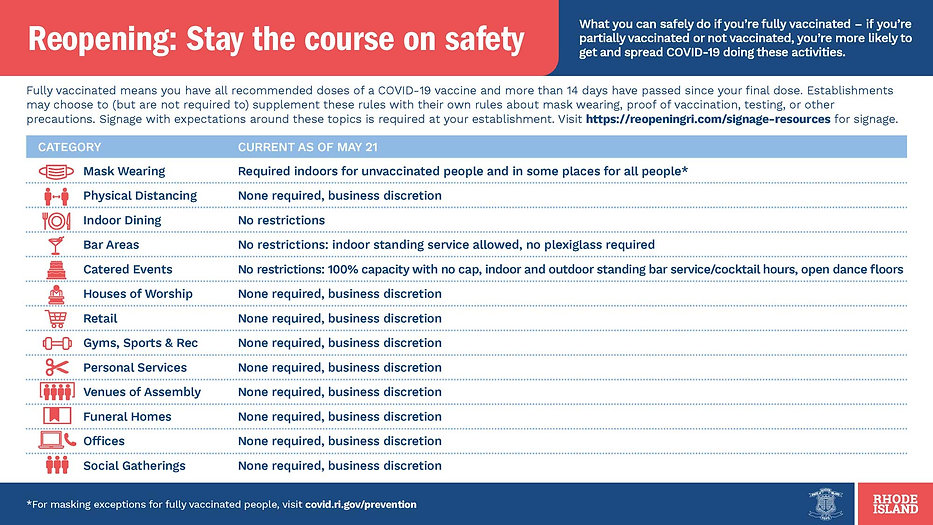 REOPENINGRI_STAY THE COURSE_RICC-37691-Restrictions-Slide_5.21-3.jpg