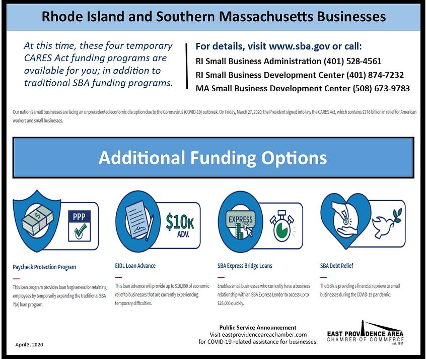 CARES Act funding options_040320 EPAreaC