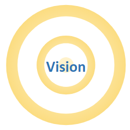 Vision New Humanity Foundation