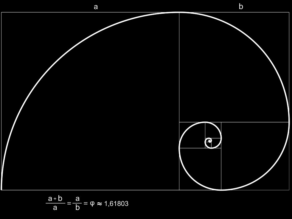 golden-ratio.jpg