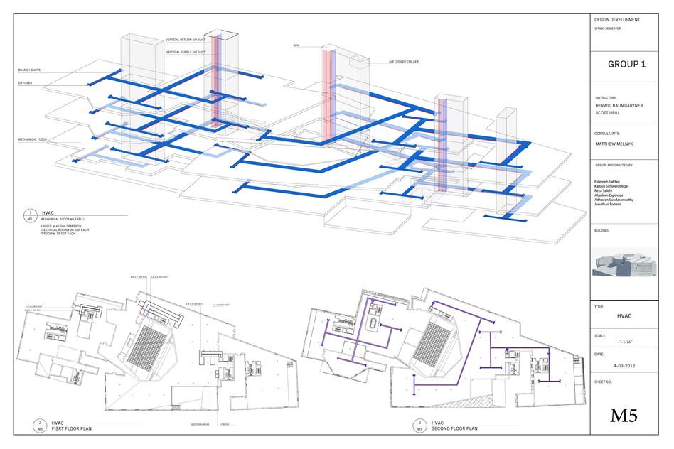 HVAC details.jpg