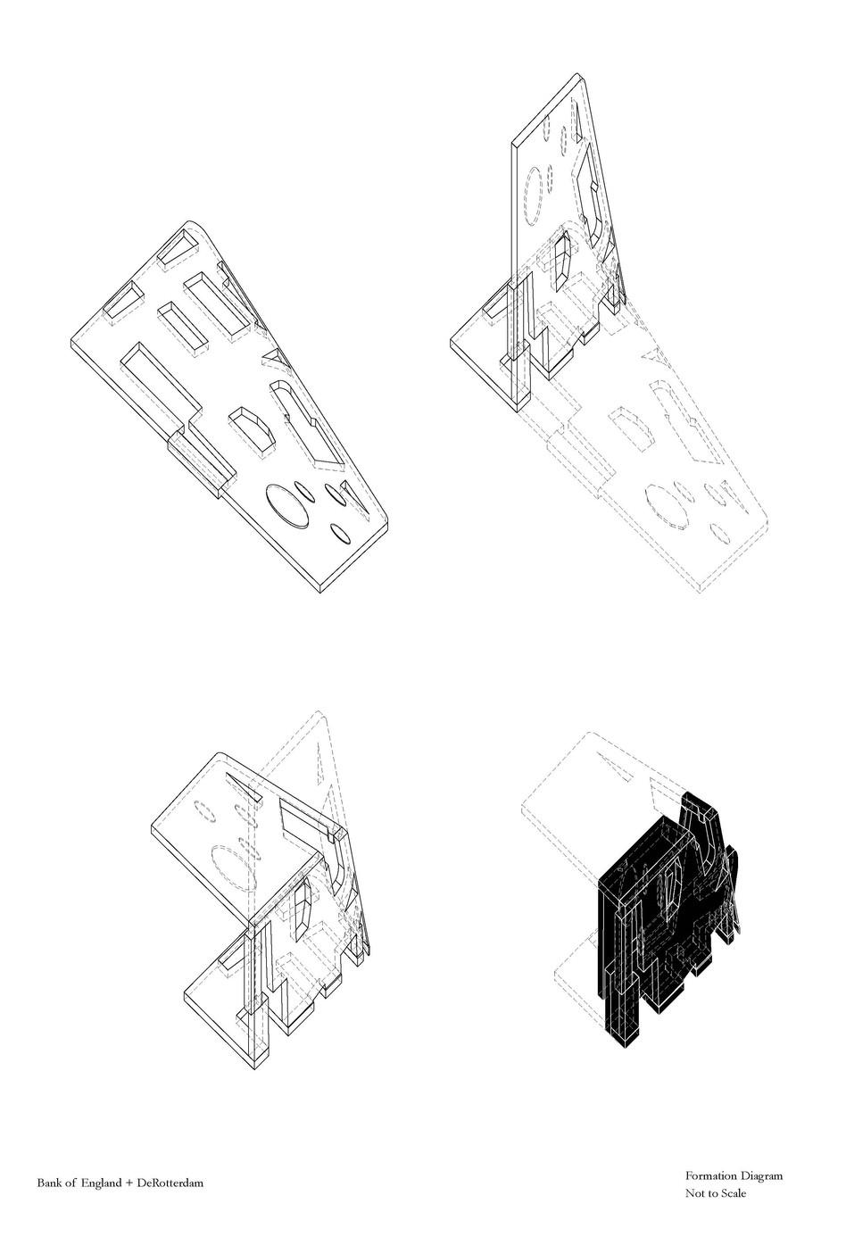 Formation Diagram