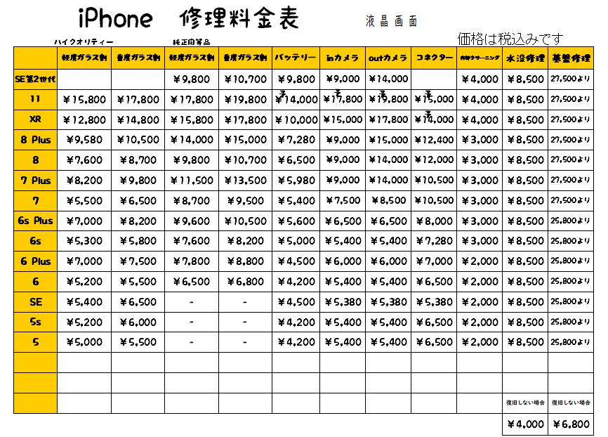 華覈表 液晶 2021-02.png