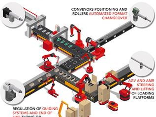 Actuadores lineales eléctricos: un mercado en crecimiento