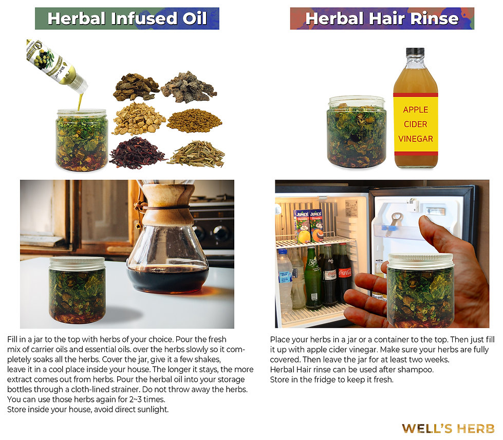Well's Herb how to use.jpg