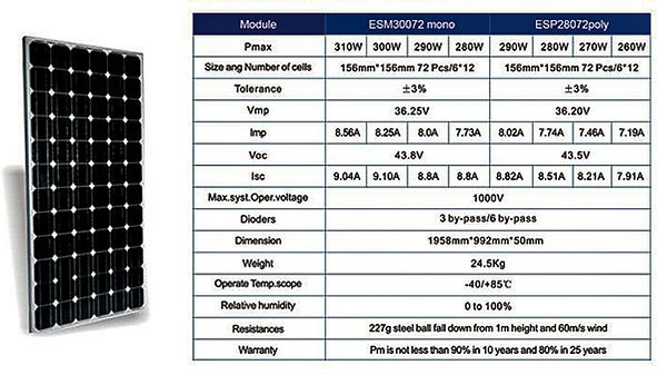 ESM30072mono ESP28072poly.jpg