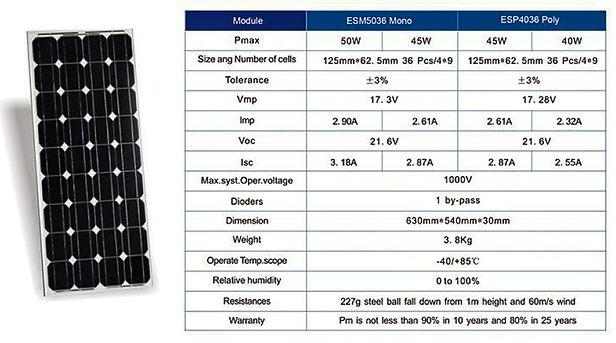 ESM5036mono ESP4036poly.jpg