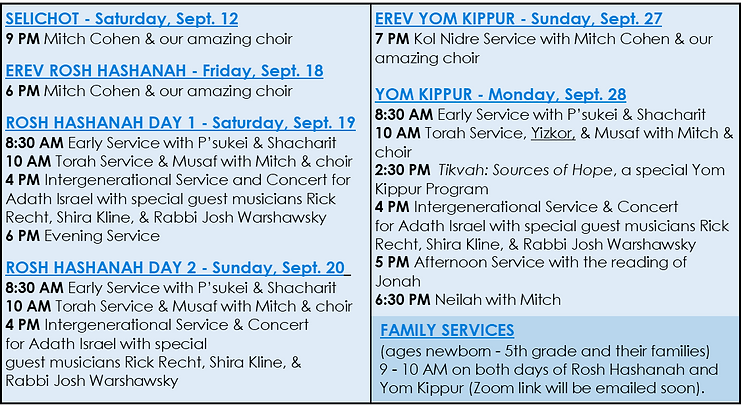 HHD Service Times for Weekly Email (1).p