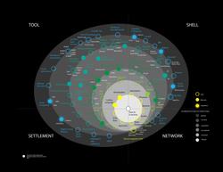 Data ecology