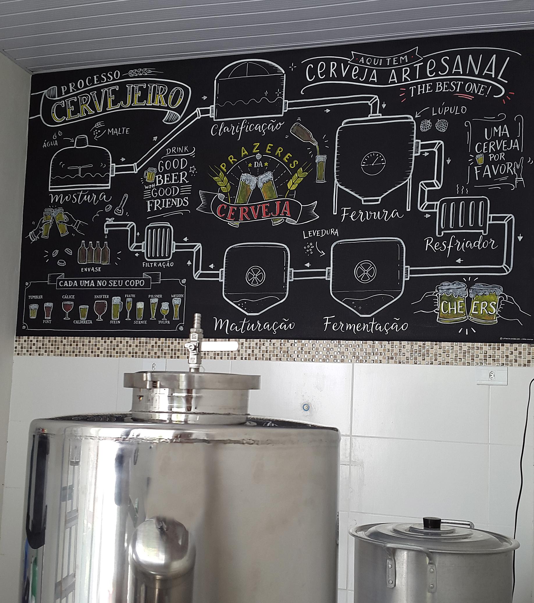 Prazeres da Cerveja 1