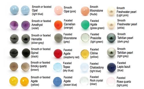 Changeling Gemstone/Pearl