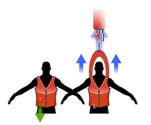 signal-life-jacket-by-huang-ko-ping2.jpg