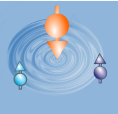 Quantum coherence in modern hybrid many-body systems out of equilibrium