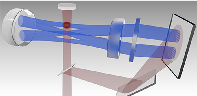 Engineering non-equilibrium material states with cold atoms in optical cavities