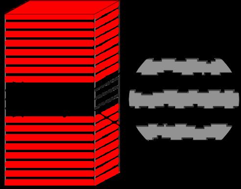 Strong matter-light coupling with novel materials