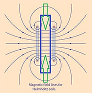 Helmholtz field lines between 2 pemf coils
