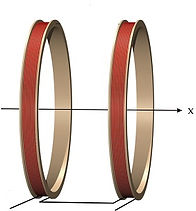 Helmholtz coil configuration for PEMF