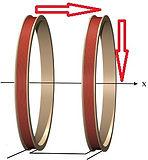 Helmholtz coils distances
