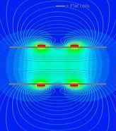 PEMF field lines between helmholtz coils
