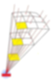 Inverse square law applied for pemf
