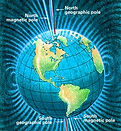 Magnetic poles nothing to do with pemf direction