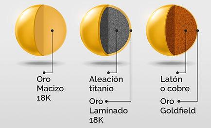 EXPLICACION ORO LAMINADO-03.jpg