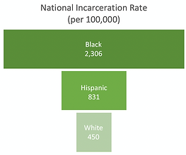 percentage chart 3.png