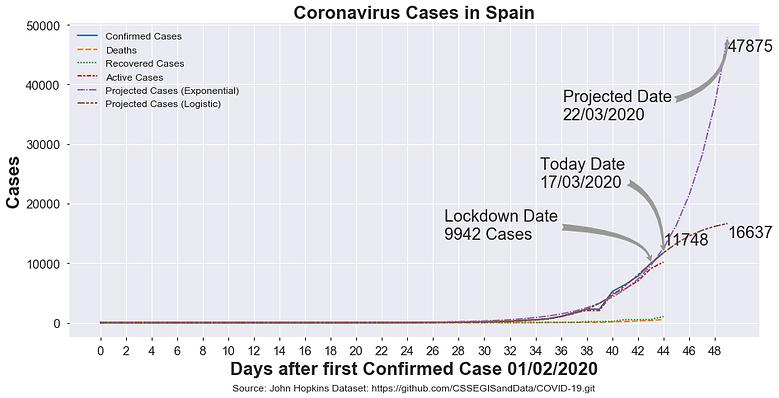 17032020 Coronavirus in Spain.png