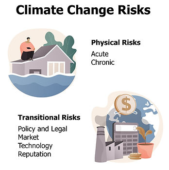 climate_risks_graphic_edited.jpg