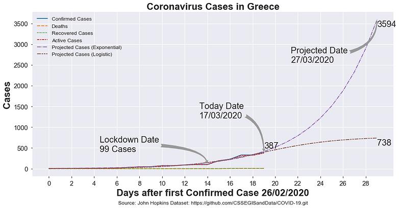 17032020 Coronavirus in Greece 2.png