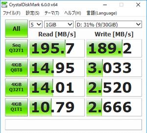 Micron製SDカード - USB-A接続結果