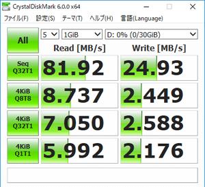 SanDisk製SDカード- USB-A接続結果