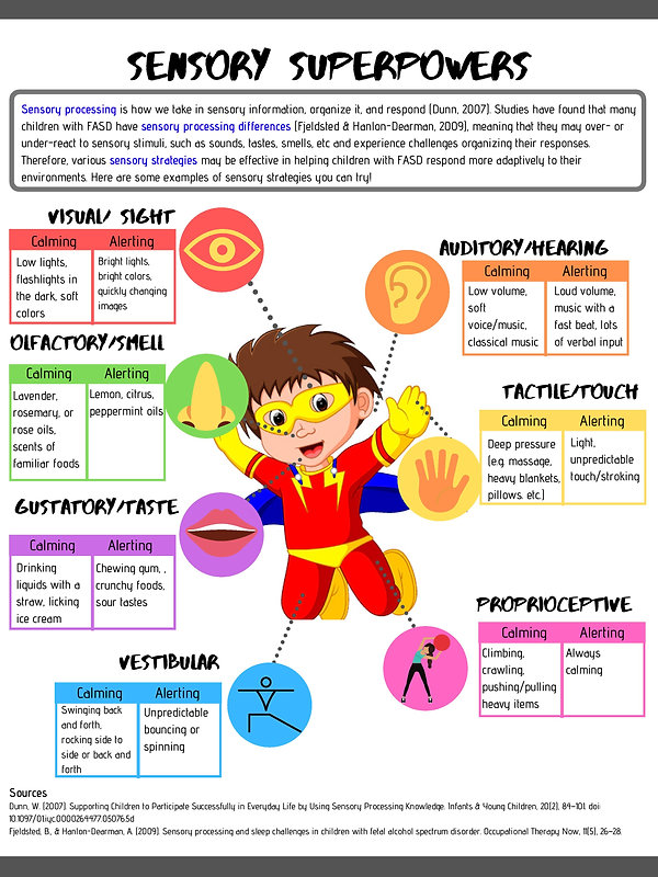 Sensory Superpowers Handout-page-001.jpg