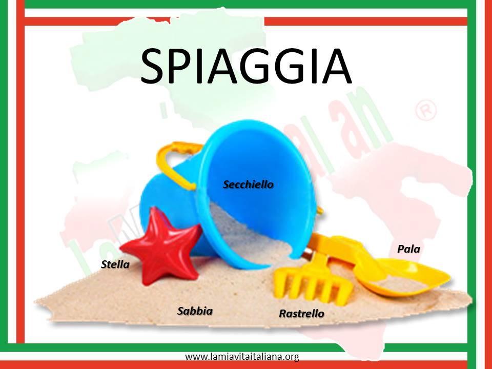 imparare italiano con italiani
