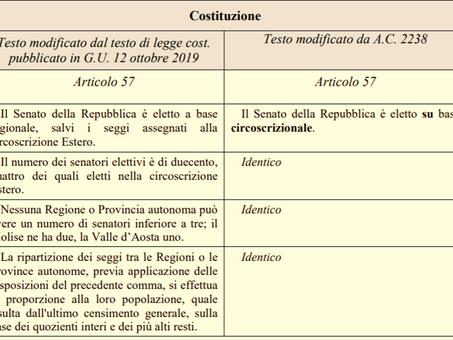 Articolo 57- Quali sono le modifiche in concreto che dovremo confermare nel referendum 2020
