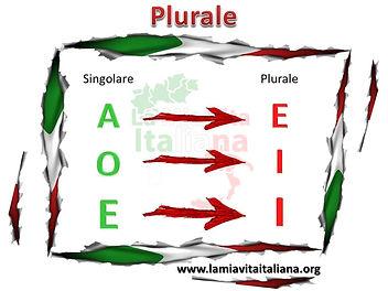regola del plurale