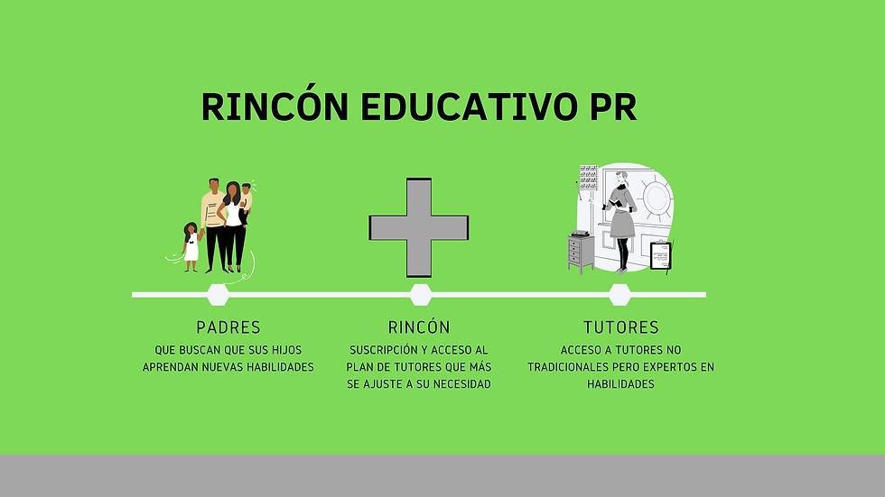 RINCÓN_EDUCATIVO_PR.png