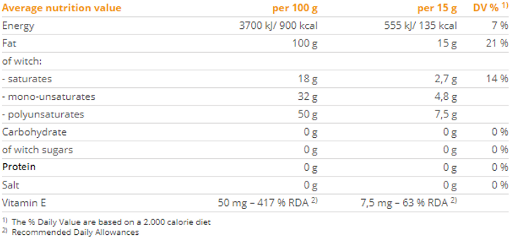 Nutrition value.png