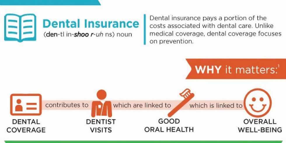 Health & Dental plans for Self-Employed & Professionals