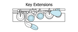 Key Extensions