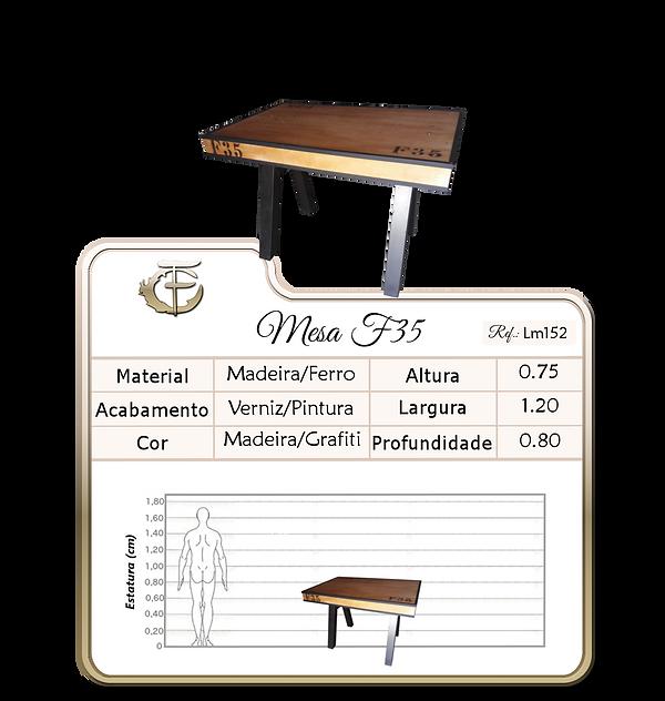 mesa F35