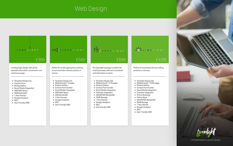4_Limelight_Prices_Web_Design.jpg