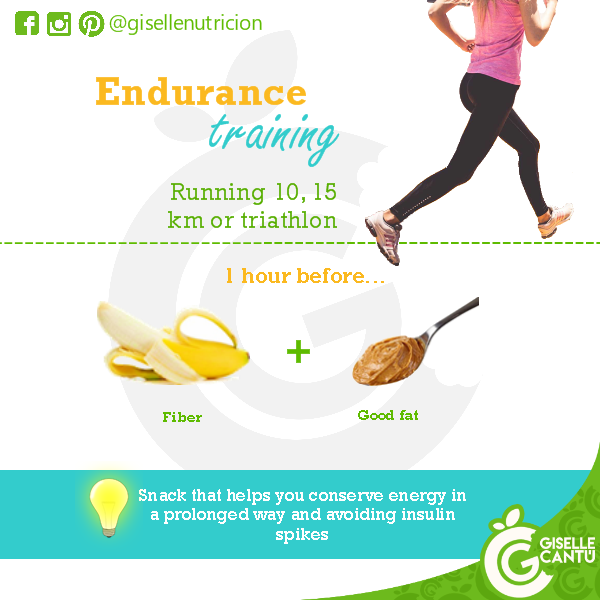 Pre-workout: Endurance Training
