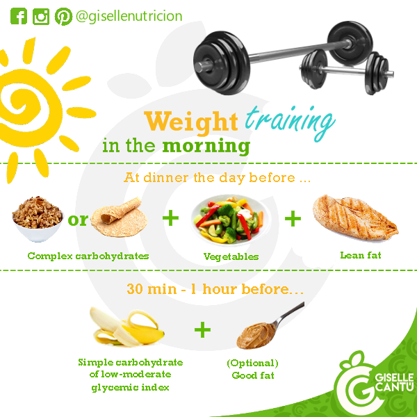 Pre-workout: Weight training in the morning