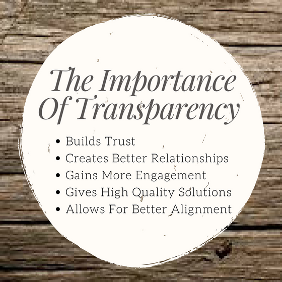 The Importance Of Transparency
