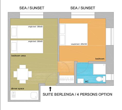 Suite Berlenga 4P.png