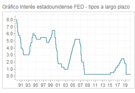 FED RATES.png