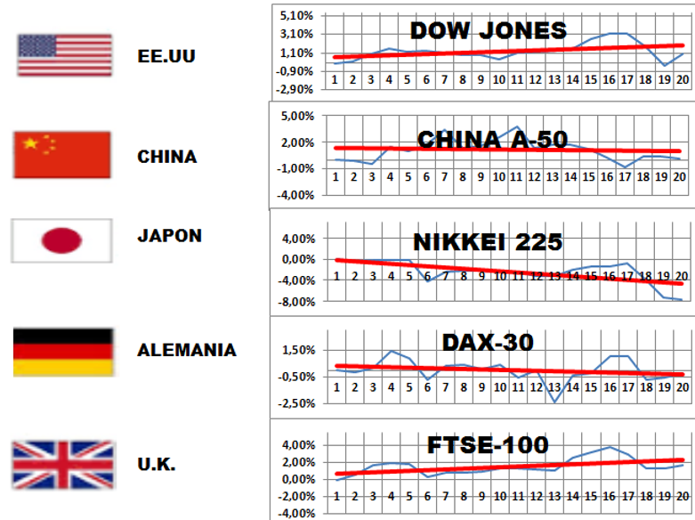 00 AAB grafico evolucion indices.png