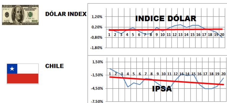 00 AAB grafico IPSA.png